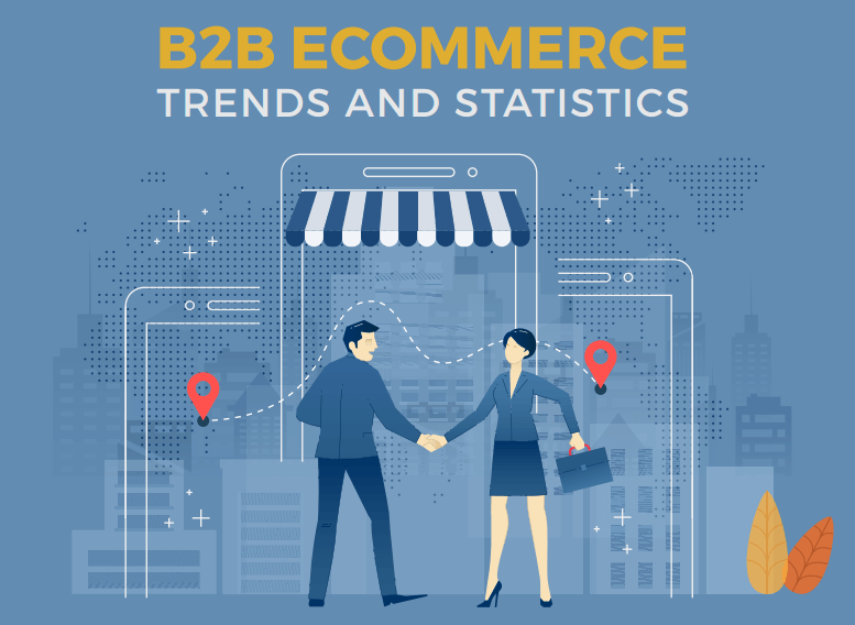 B2B Ecommerce Software